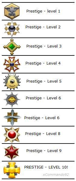RANK BADGE PICS COD4-Prestige-Icons