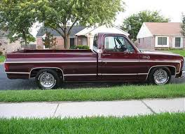 Your (Current) Favorite Truck Vbyiu