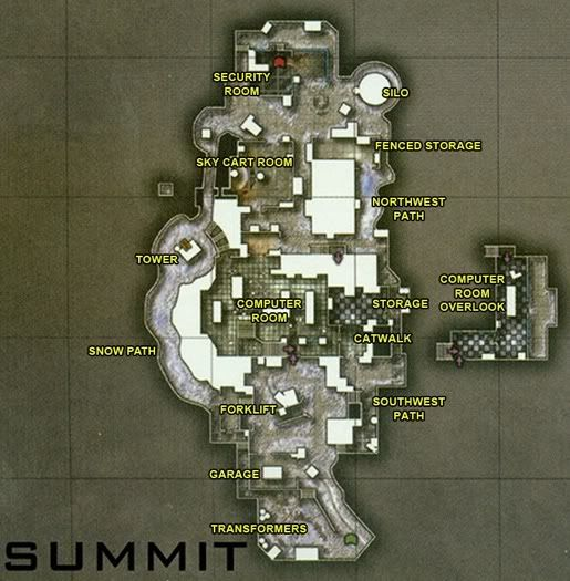 Yesterday's session.... Summit