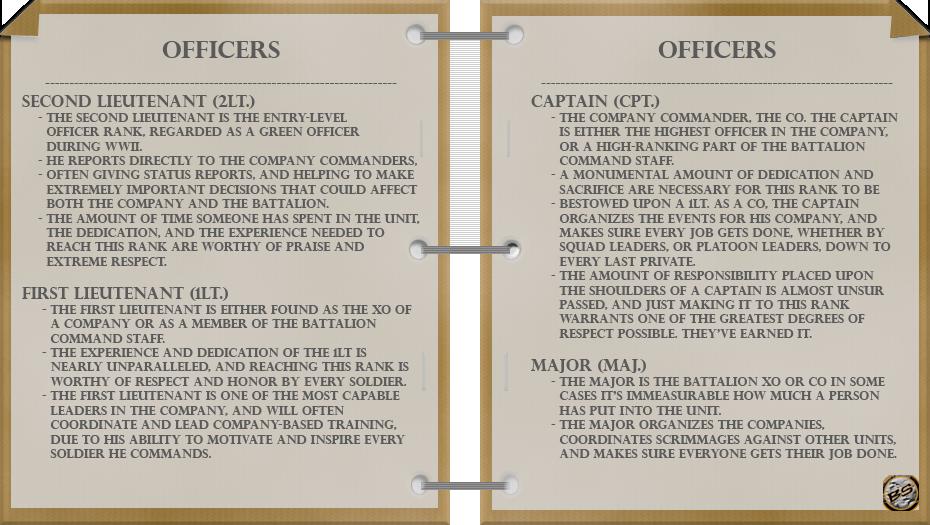 Field Manual - Ranks FieldManualCover-RanksCO
