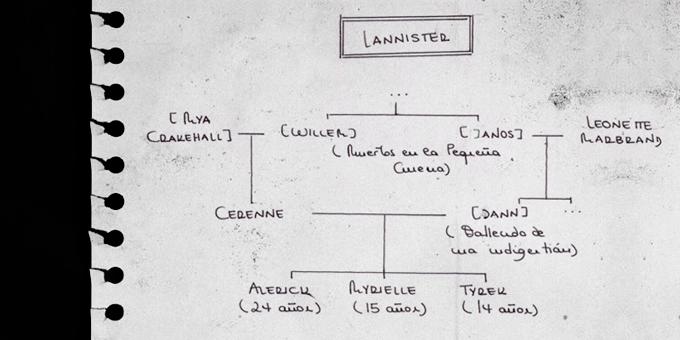 PLAZAS LIBRES DE LAS GRANDES CASAS Lannister