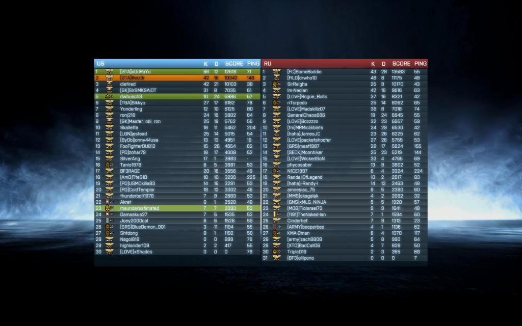 eDdRayo Y Reiz3r en un conquest Bf32012-10-0519-52-59-14