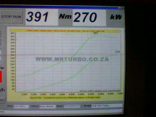 Golf 1800 Turbo Now 1.8 20v turbo Dyno