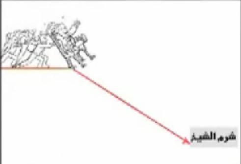 مادة الفزياء بعد الثورة  62