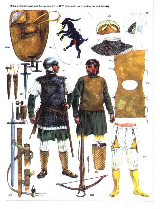 Protecciones históricas Brigantinacuero_zpsaf9d909c