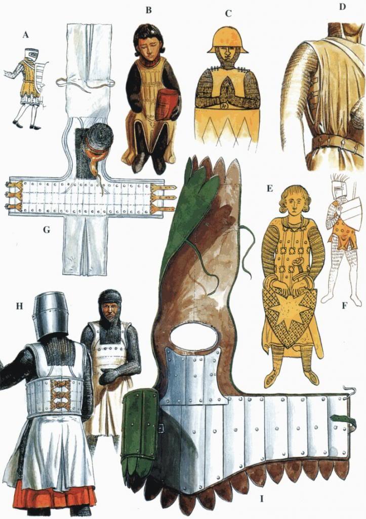 Protecciones históricas Brigantinarios_zps2644ddd3