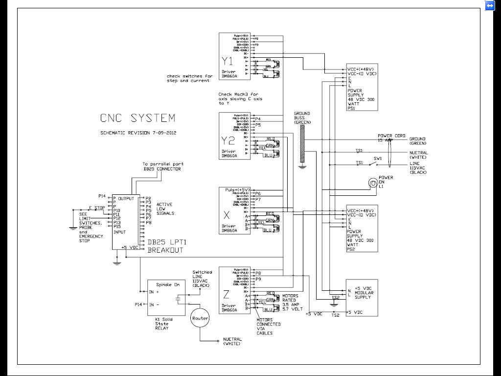 Mi proyecto CNC plasma Mill DIGRAMA2