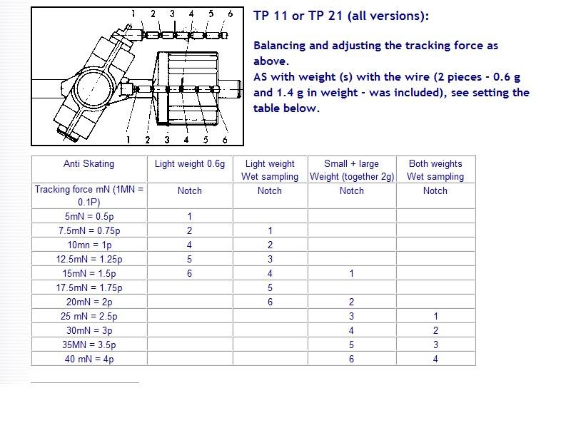 Thorens TD 170 MKII - ajuda! - Página 2 Antiskate