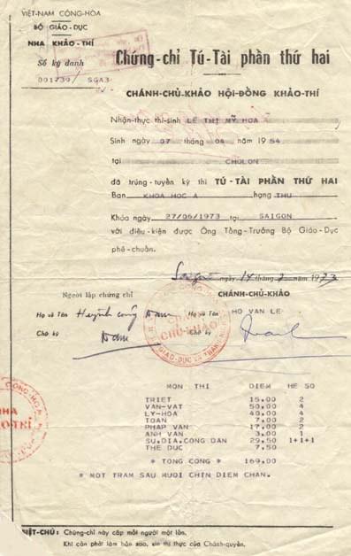 Giáo dục thời Việt Nam Cộng Hòa - Page 4 GD059