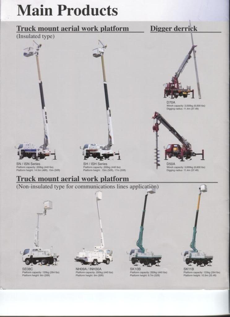 Bán xe thang nâng người - Aichi - Nhật Bản Products-AichiCoporation_Page_02