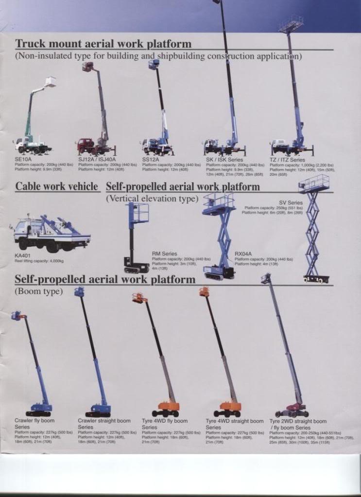 Bán xe thang nâng người - Aichi - Nhật Bản Products-AichiCoporation_Page_03