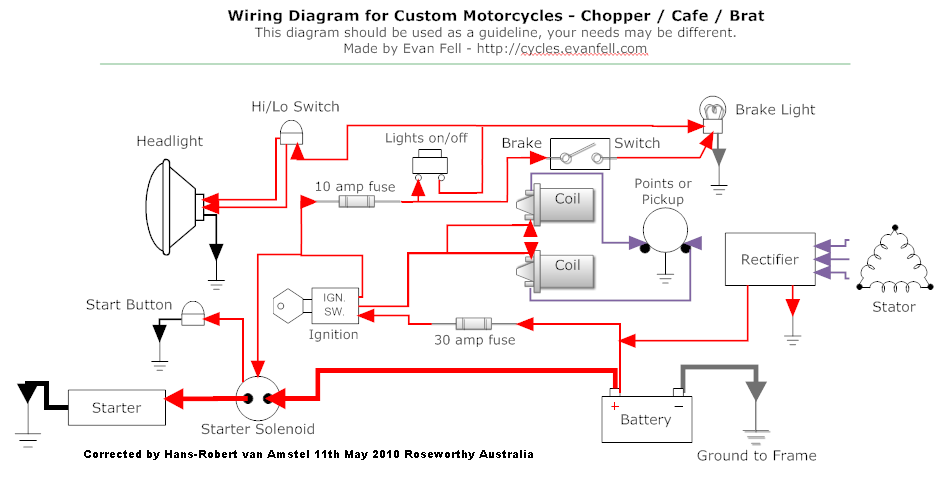 Errata_fixed_Custom_Motorcycle_Wiring_Diagram_by_Evan_Fell wiring diagram for custom motorcycles