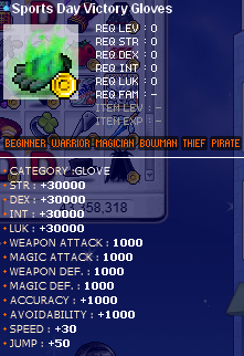 Items from donating MonsterGloves