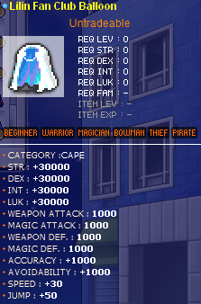 Items from donating WaterCape