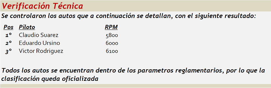 COPA SCX ▬▬ 6° RONDA ▬ V.TÉCNICA ▬ CLASIFICACIÓN OFICIAL CopaSCX06-VTecnica_zpsu3oijoem