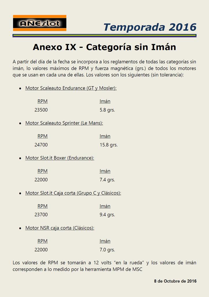 ANEXO IX ▬▬ CATEGORIA SIN IMÁN Anexo%20IX%20Categorias%20sin%20Imaacuten_zpsfs4actvd