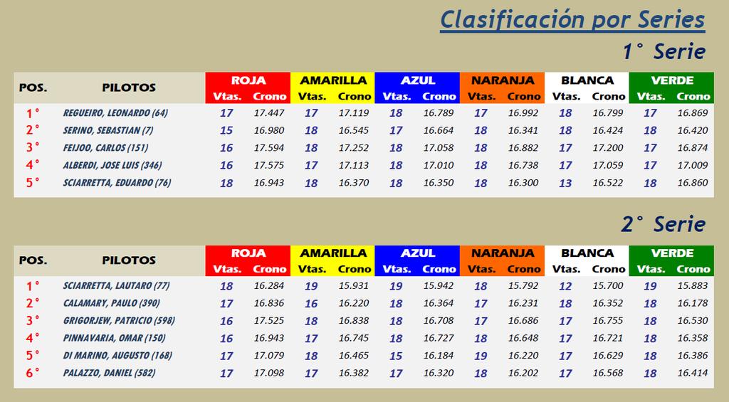 GRUPO C ▬▬ 6° RONDA ▬ V.TÉCNICA ▬▬ CLASIFICACIÓN OFICIAL GrupoC06-Series_zpsjykllbsf
