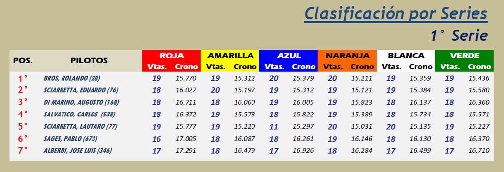 GT ▬▬ 8° RONDA ▬ V.TÉCNICA ▬ CLASIFICACIÓN OFICIAL GT-Ronda08-Series_zpsjyzkvmau