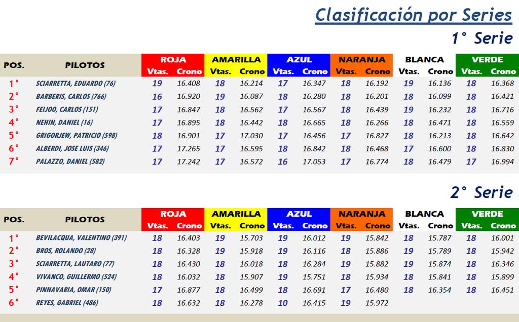 CLÁSICOS ▬ 1° RONDA ▬ V.TÉCNICA ▬ CLASIFICACIÓN OFICIAL Presentacin%20Clsicos-Series_zpsb5uqnhhl