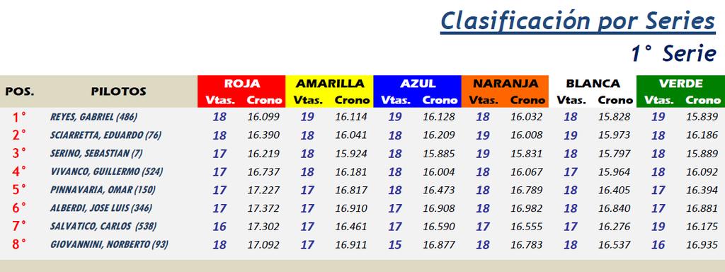 CLÁSICOS ▬▬ Pre TEMPORADA ▬ CLASIFICACIÓN Presentacin%20Clsicos-Series_zpsnhxjvz4x