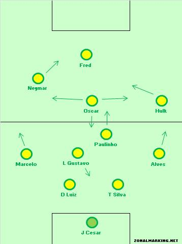 World Cup: Group A discussion - Page 2 Brazil_zpsbab8127e