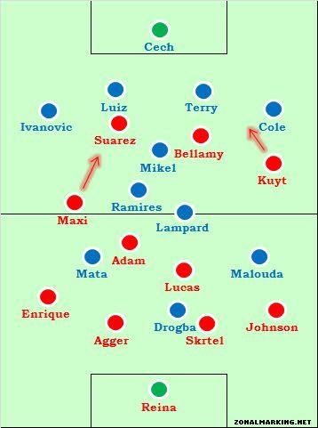 Chelsea-Liverpool Post-Match Discussion Chevliv1