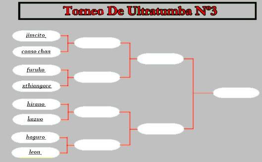 Torneo de ultratumba  edicion nº3 Llavetorneo3
