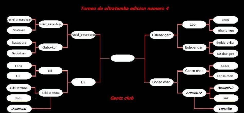 Continua  el torneo¡¡¡ muertos preparance¡¡ 4º de final. Torneodemuertos4cuartosdefinal-1