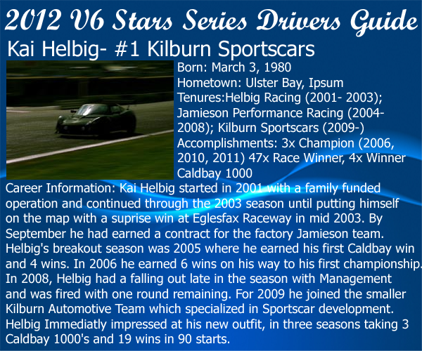 2012 V6 Stars Series Driver Cards: Full Rundown on all 23 drivers 01KaiHelbig