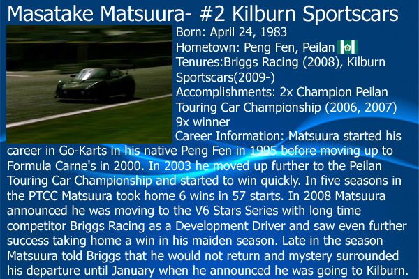 2012 V6 Stars Series Driver Cards: Full Rundown on all 23 drivers 02MasatakeMatsuura