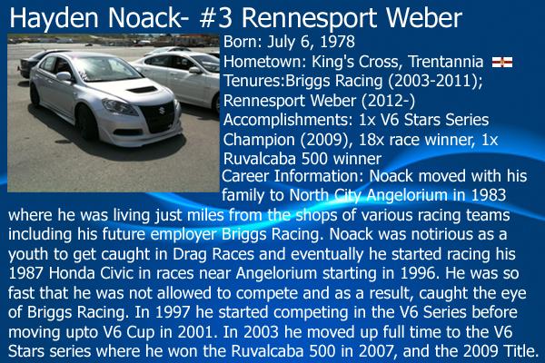 2012 V6 Stars Series Driver Cards: Full Rundown on all 23 drivers 03HaydenNoack