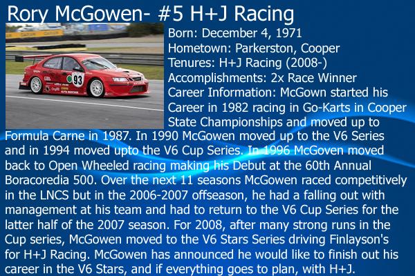 2012 V6 Stars Series Driver Cards: Full Rundown on all 23 drivers 05RoryMcGowen