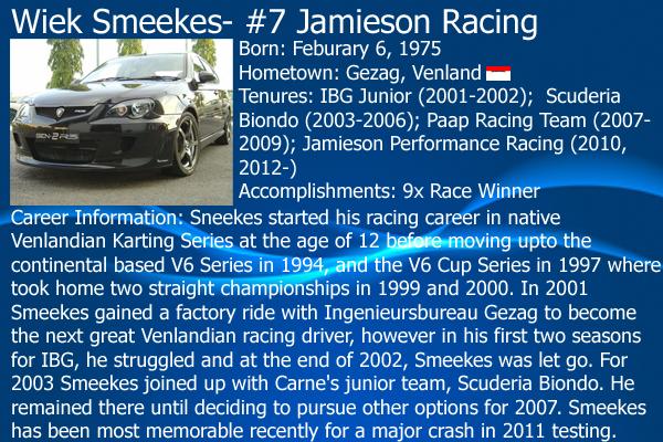2012 V6 Stars Series Driver Cards: Full Rundown on all 23 drivers 07WiekSmeekes