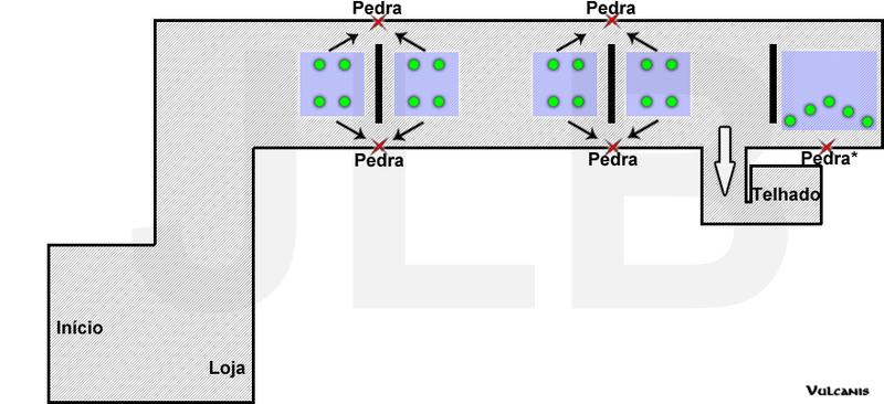 Guia completo das RAIDs - Leitura Obrigatória (em construção) Kahndaq