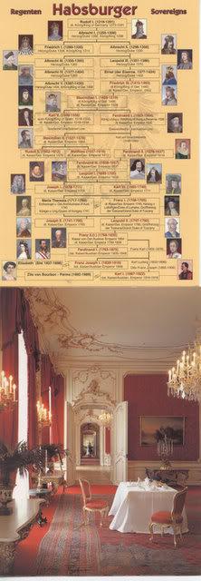 Casa Imperial de Austria - Página 2 Treeline