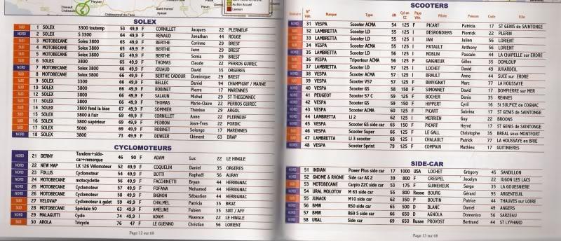Liste participants tour 2010 2roues0001