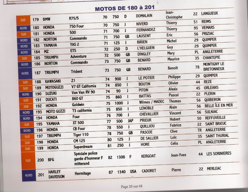 Liste participants tour 2010 2roues30001