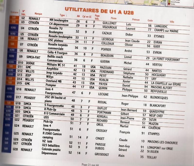 Liste participants tour 2010 Util10001