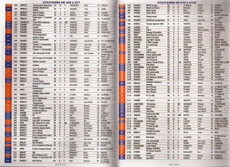 Liste participants tour 2010 Util20001