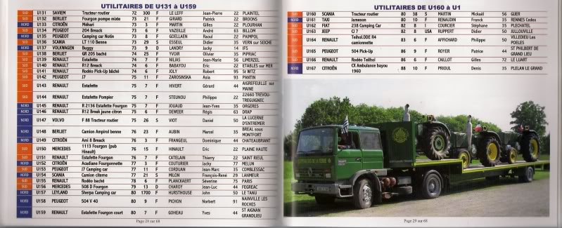 Liste participants tour 2010 Util30001