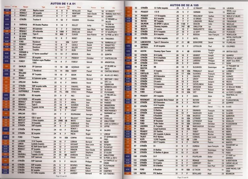 Liste participants tour 2010 Voit10001