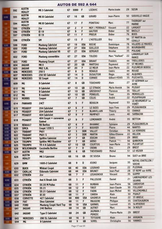Liste participants tour 2010 Voit110001