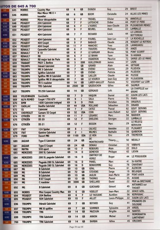 Liste participants tour 2010 Voit120001