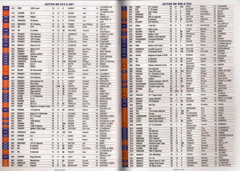 Liste participants tour 2010 Voit150001