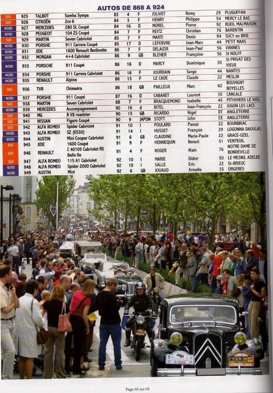 Liste participants tour 2010 Voit160001