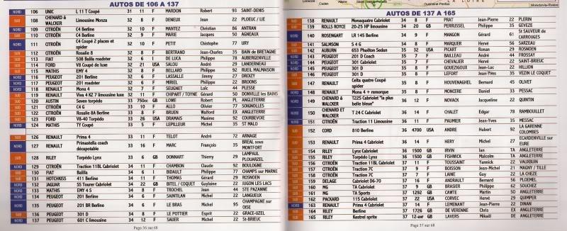 Liste participants tour 2010 Voit20001