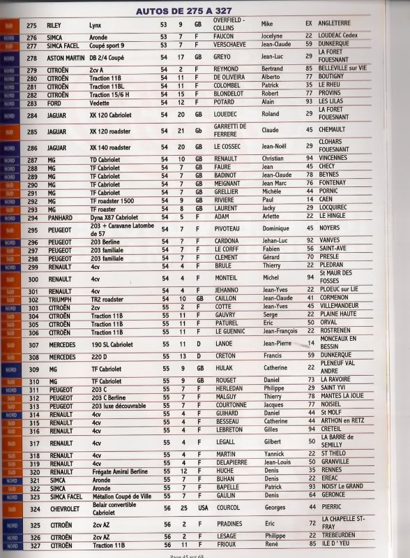 Liste participants tour 2010 Voit50001