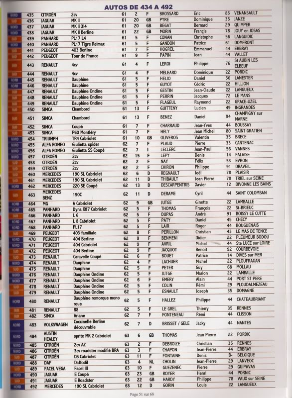 Liste participants tour 2010 Voit80001