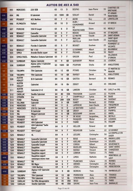 Liste participants tour 2010 Voit90001