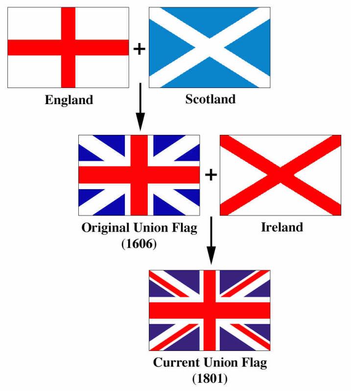 Reino Unido (Arthur Kirkland) UnionJack